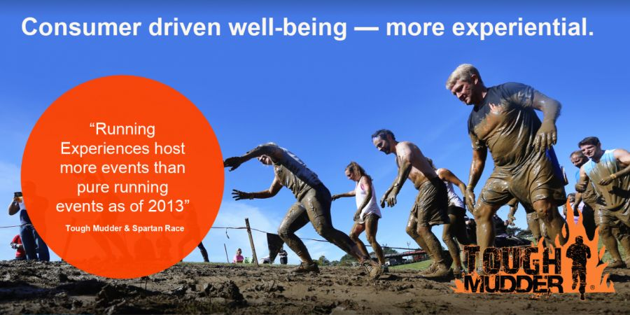 Consumer Driven Experiential Fitness
